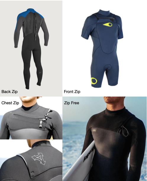 montage combinaison surf